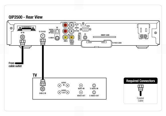 Verizon Fios Wiring Diagram Gallery
