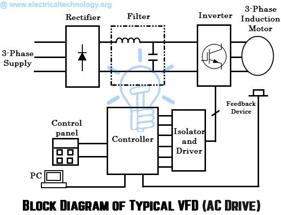 vfd wiring diagram Collection-Circuit Diagram Vfd Drives Unique Vfd Wiring Diagram 17-f