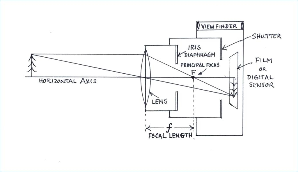 voyager camera wiring diagram Collection-Voyager Camera Wiring Diagram Wiring Free Wiring Diagrams 6-g