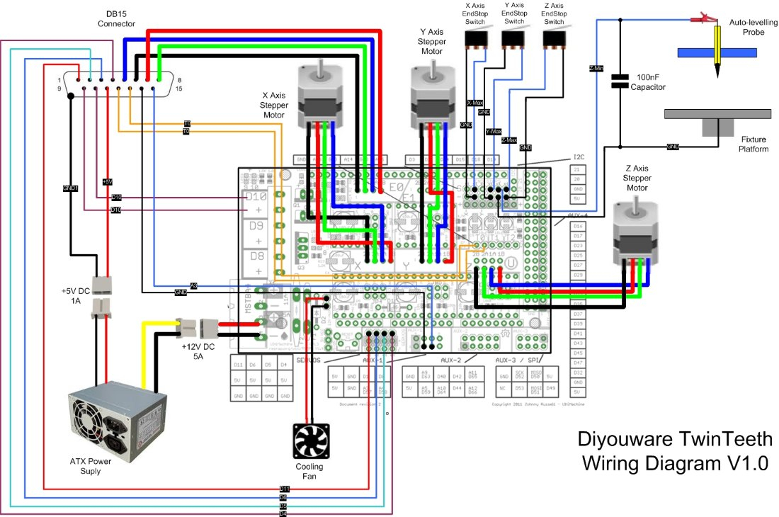 wantai stepper motor wiring diagram Download-Wiring the electronics 4-c