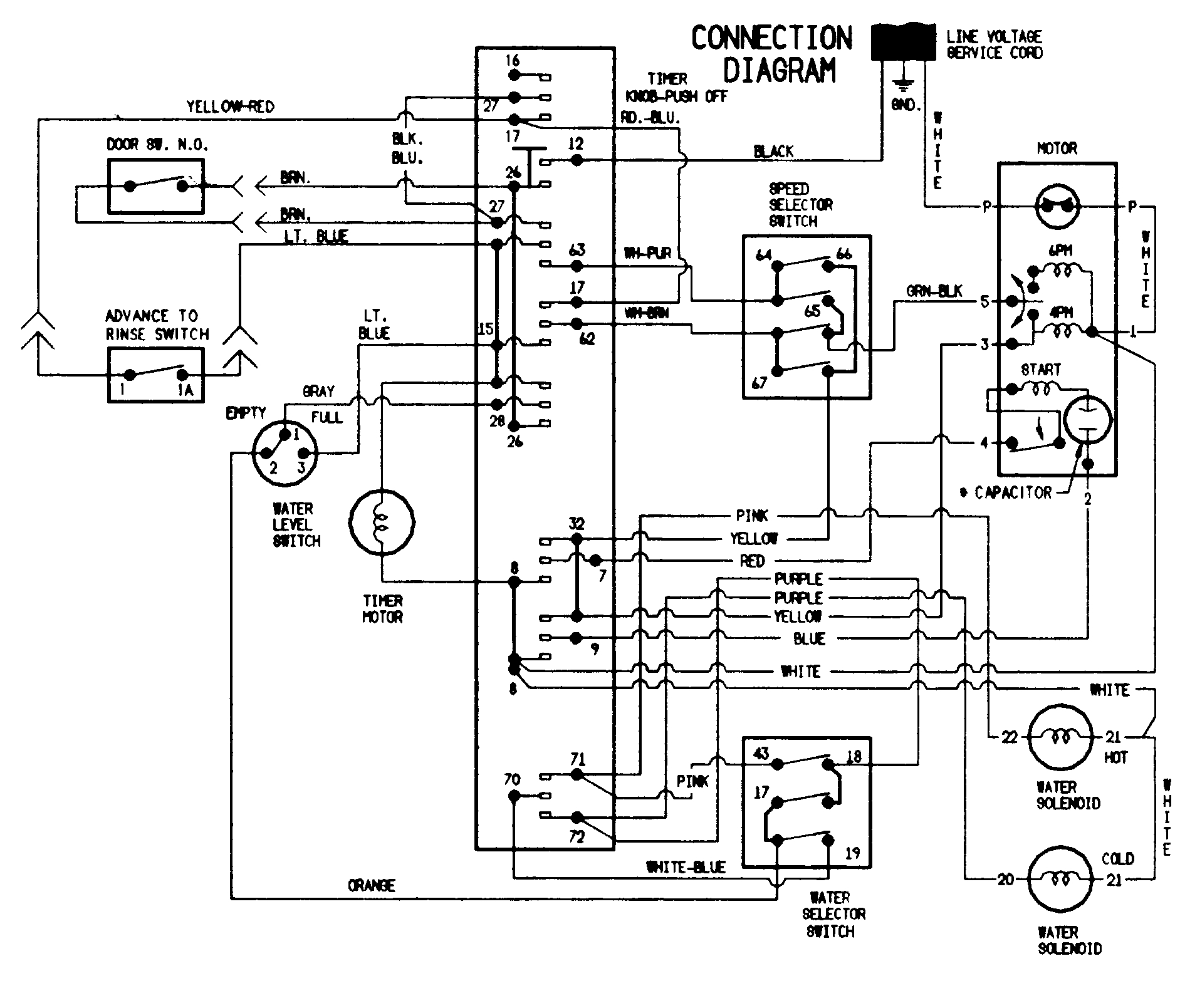 washing machine wiring diagram and schematics download