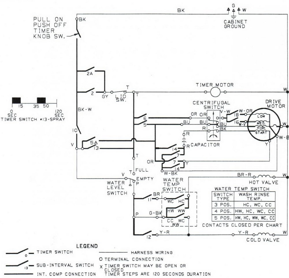 washing machine wiring diagram and schematics Collection-Maytag Washer Wiring Diagram New Excellent Ge Profile Refrigerator Wiring Schematic Ideas 10-n