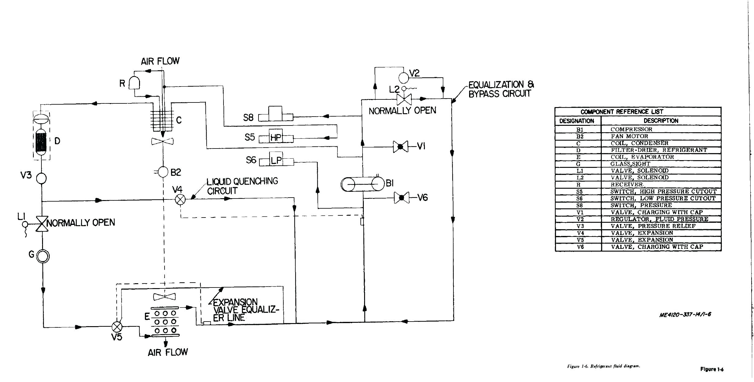 white rodgers gas valve wiring diagram Download-Gas solenoid Valve Wiring Diagram Fresh Coleman Electric Furnace Wiring Schematic Gas Parts Tagged Manual 9-p