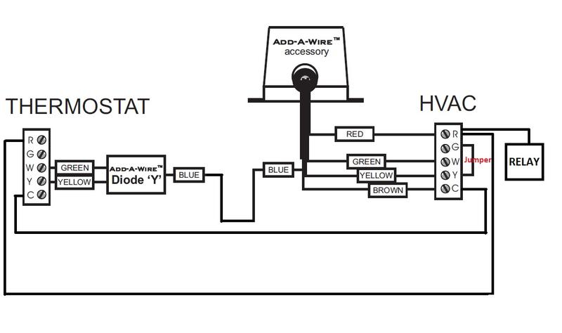 white rodgers thermostat wiring diagram 1f80 361 Download-OK I think I understand Yes with the current system the fan es on correctly for heating and cooling In this case I would wire like this 15-s