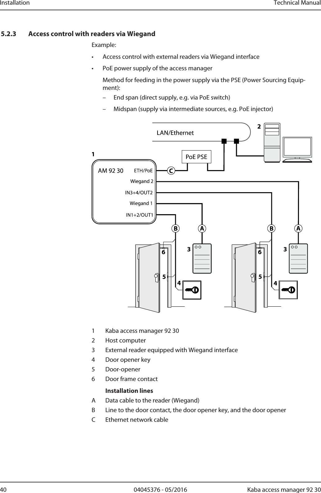 Wiegand Reader Wiring Diagram Download