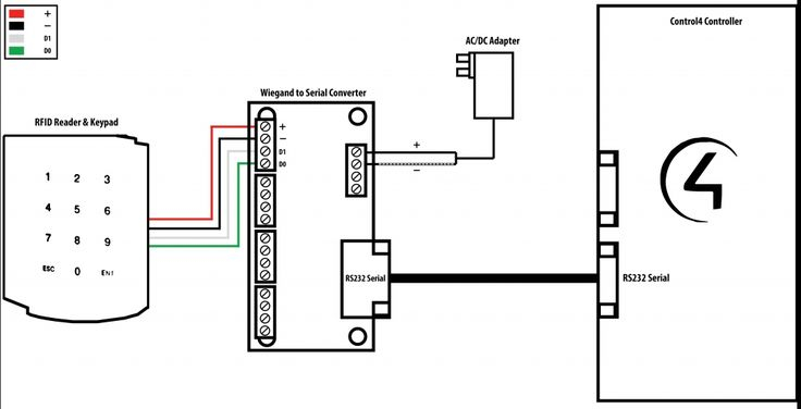 wiegand reader wiring diagram Download-The Most Amazing along with Beautiful hid prox reader wiring diagram pertaining to The house 11-g