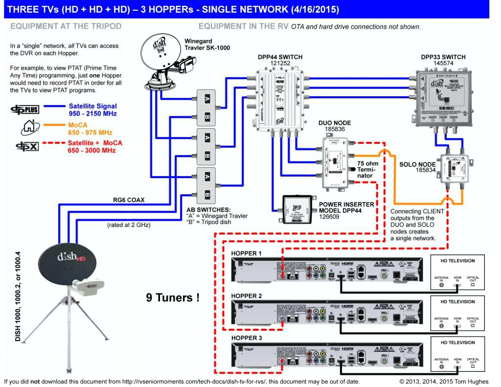 wiring diagram for dish network satellite Download-Direct Tv Satellite Dish Wiring Diagram Diagrams Network Directv To For Proxy Files 7-h
