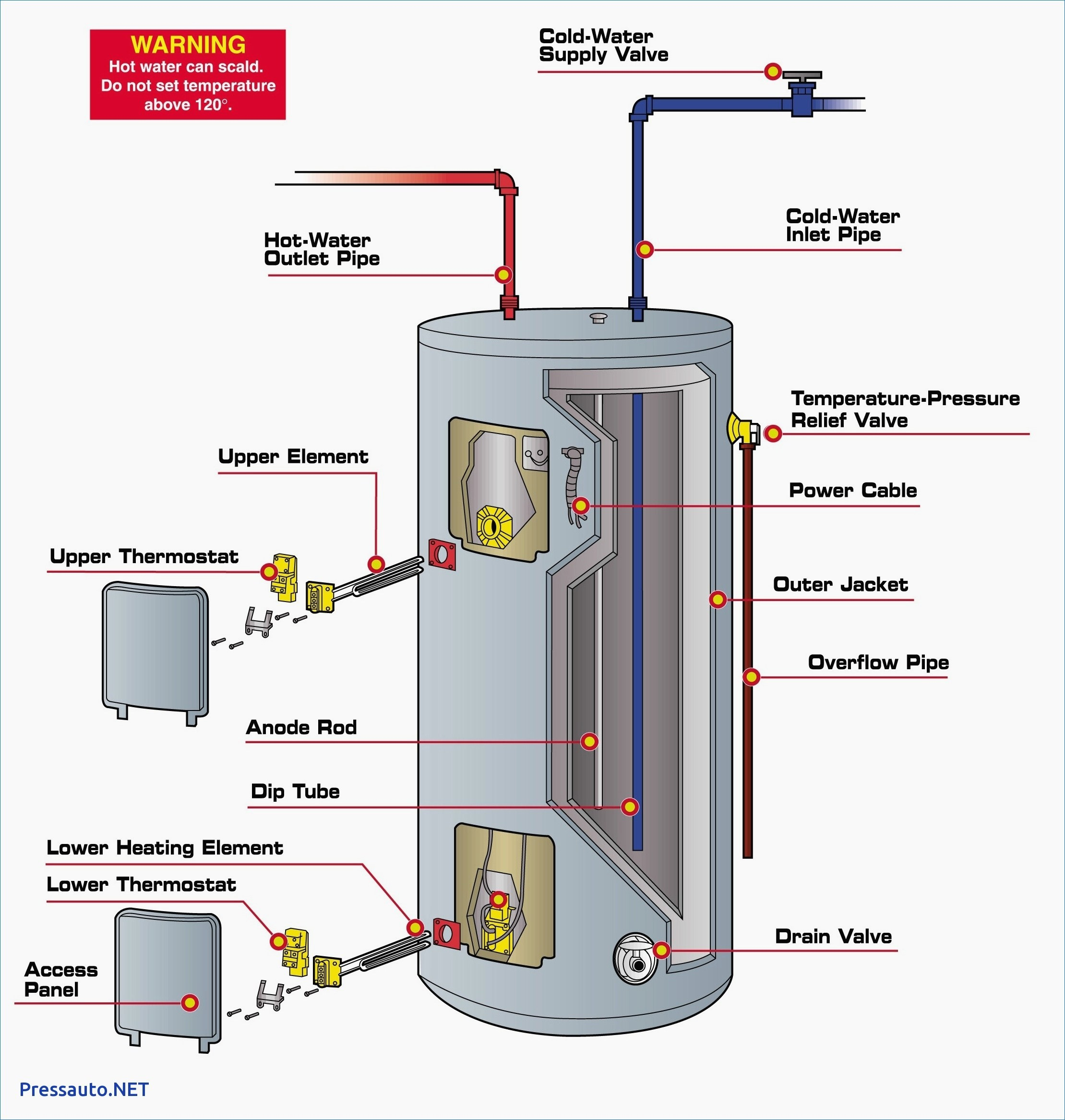 Wiring Diagram For Hot Water Heater Thermostat Sample Further Rv Solar System Additionally Collection Electric Fresh New Download