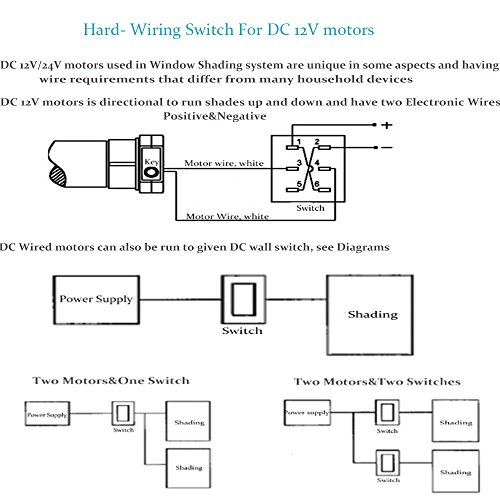 wiring diagram for motorized blinds Collection-Amazon Rollerhouse Electric Roller Blind Shades with 16mm Tubular Motor Kit Hard wired Switching for 12v DC motors Suit for 1 1 inch Roller Tube 8-h