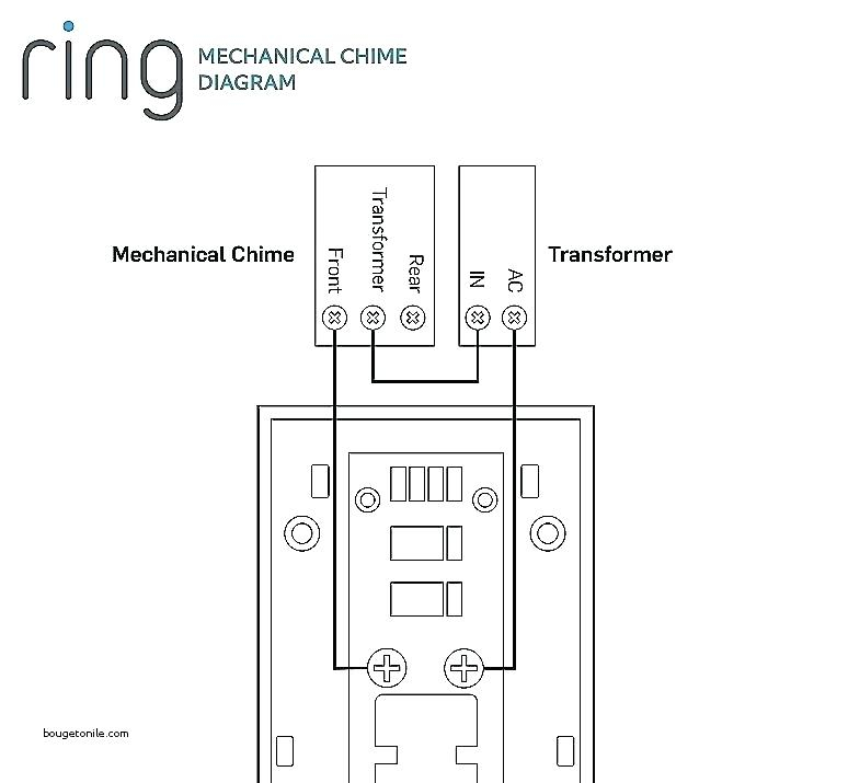 wiring diagram for ring doorbell Collection-ring pro doorbell installation step three install and setup the chime optional video instructions 15-e