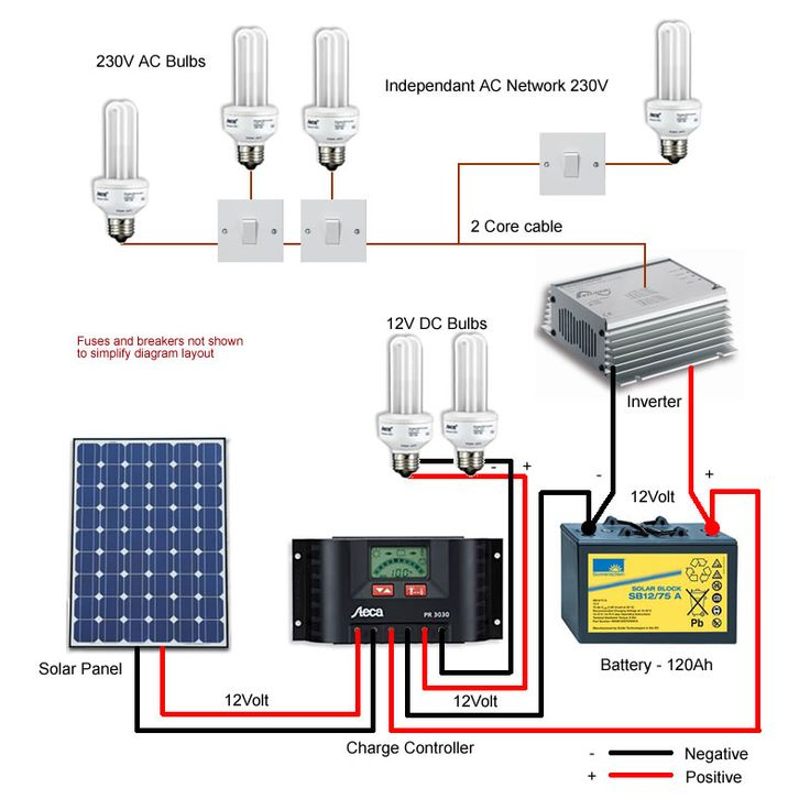 wiring diagram for solar panel to battery Download-American home energy bp solar panels diy solar controller homemade solar system how to make own solar panel at home how to solar power 14-d