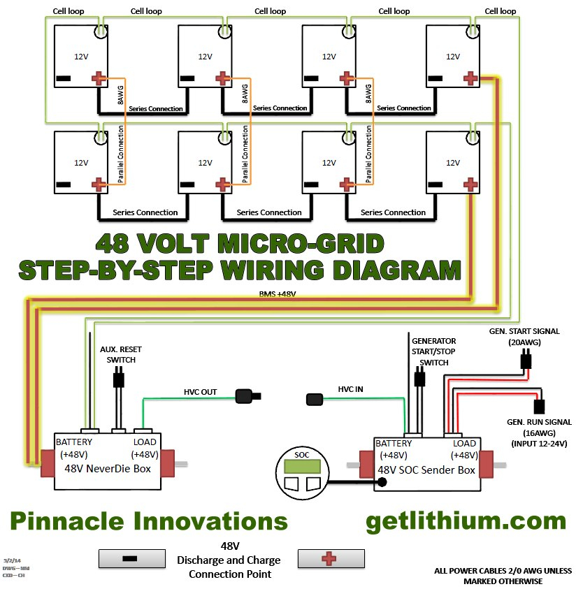 Wiring Diagram For Solar Panel To Battery Sample