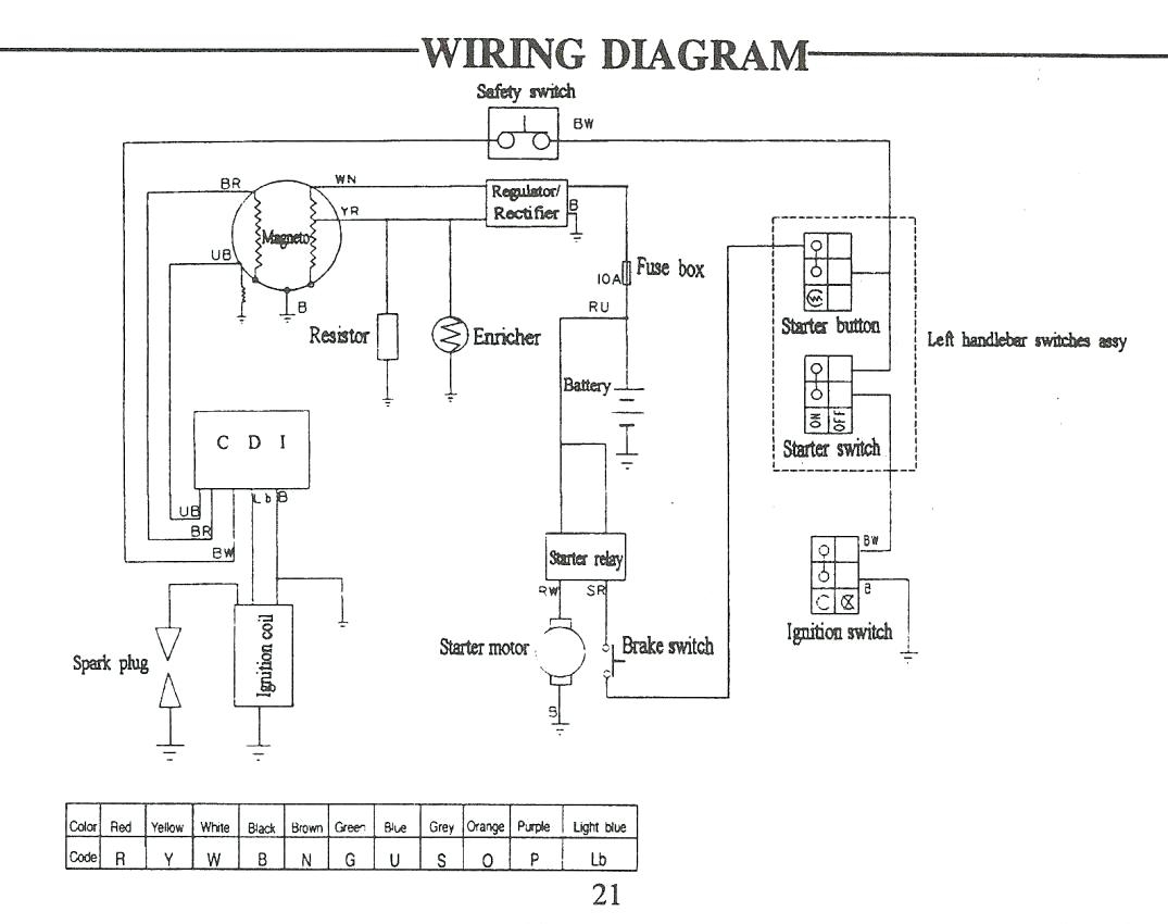 wiring diagram software online Download-Wiring Diagram Software line For Gear Vendors Overdrive 4 At 17-l