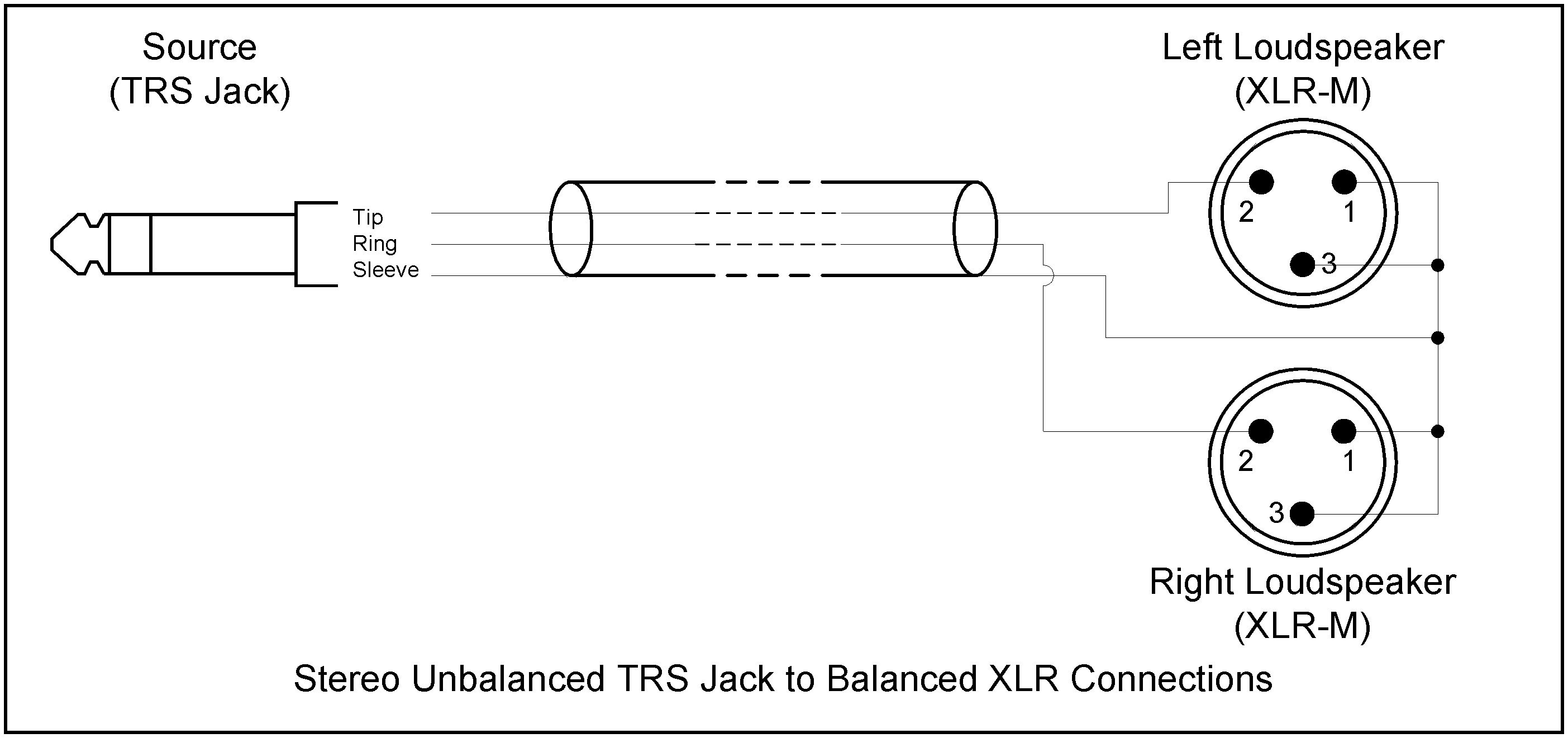 xlr to mono jack wiring diagram Download-Wiring Diagram For Xlr Inspirationa Xlr To Mono Jack Wiring Diagram Luxury Xlr Wiring Diagram Wiring 4-e