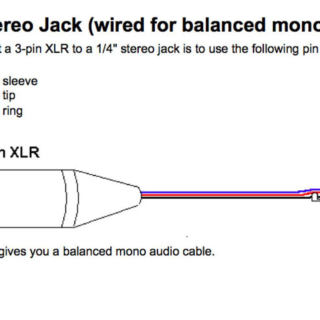 xlr to mono jack wiring diagram Download-xlr connector wiring diagram to with rca and trs 1 balanced rh mediapickle me 9-a