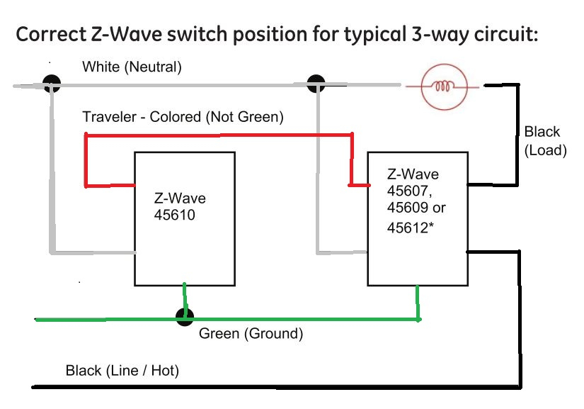 z wave 3 way switch wiring diagram Download-Ge Z Wave 3 Way Switch Wiring Diagram Fresh Awesome Load Line Neutral Gallery Electrical Diagram 3-c