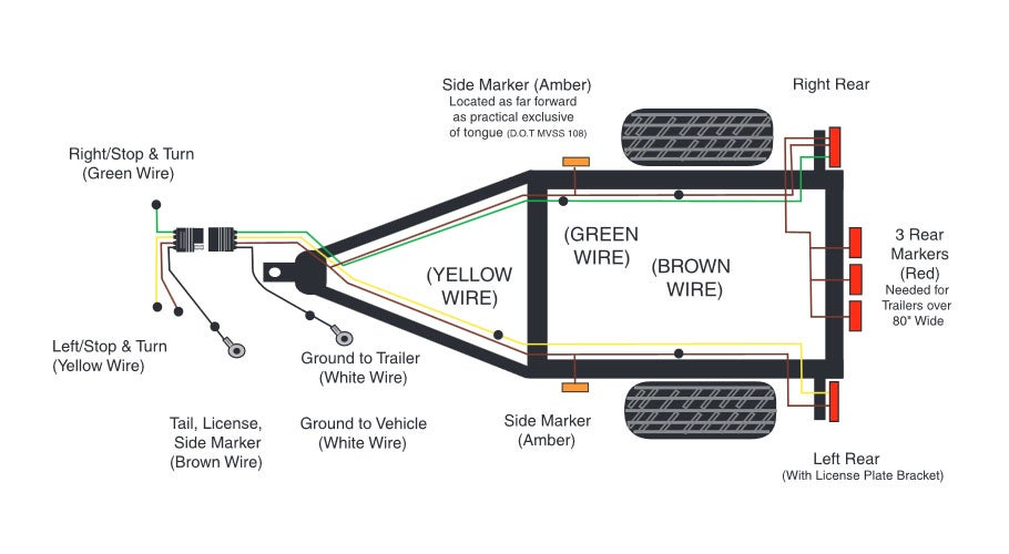 Wiring Diagram For 4 Pin Trailer Plug from www.truckspring.com