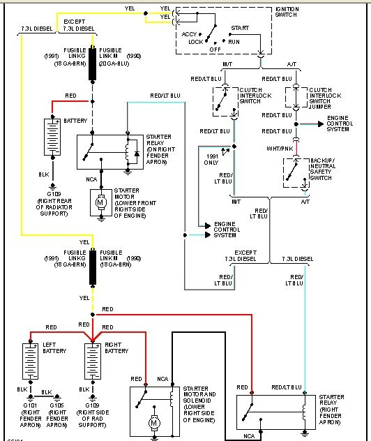 1991 Ford F150 Starter Solenoid Wiring Diagram Collection