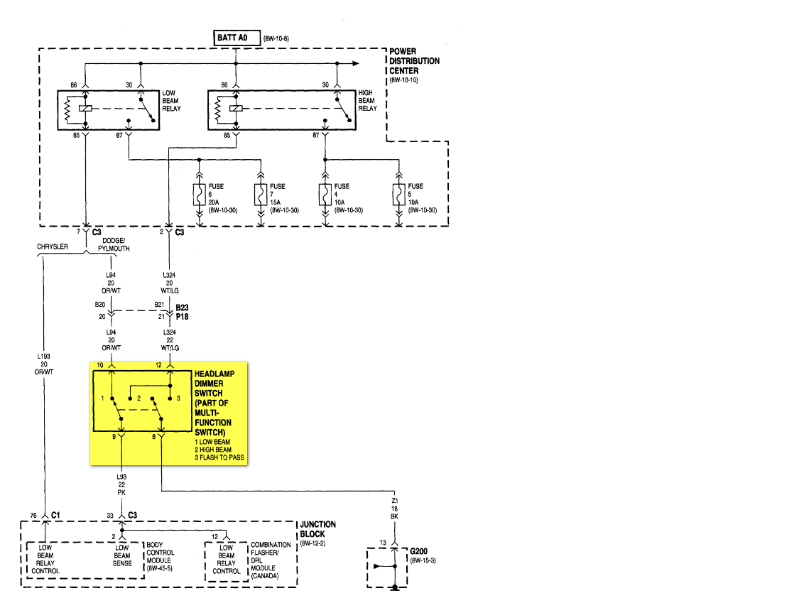 2002 Dodge Ram 1500 Headlight Wiring Diagram from ww2.justanswer.com