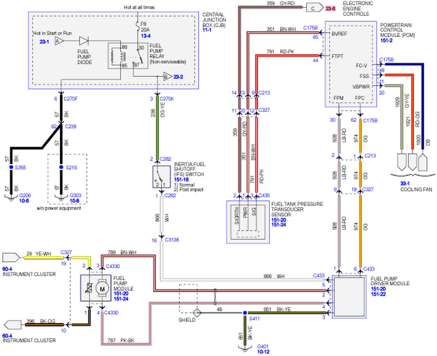 2004 Ford Explorer Fuel Pump Wiring Diagram from ww2.justanswer.com
