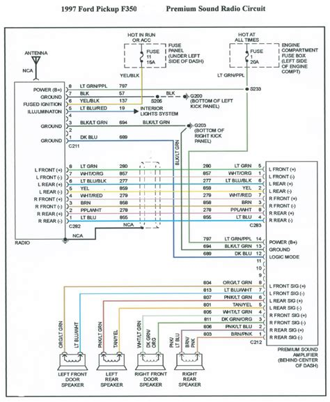 97 Ford F150 Wiring Diagram Collection
