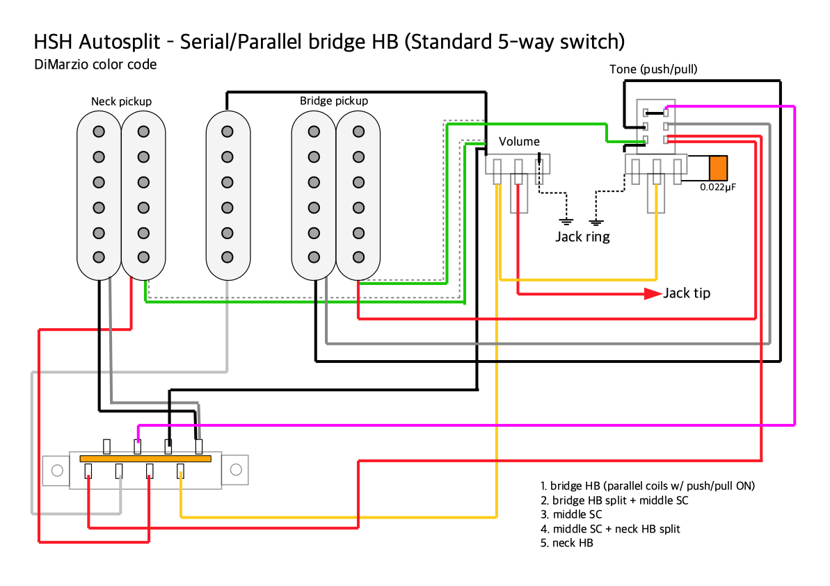 Wiring Diagram For Push Pull Out Of Phase Humbucker from www.danieleturani.com