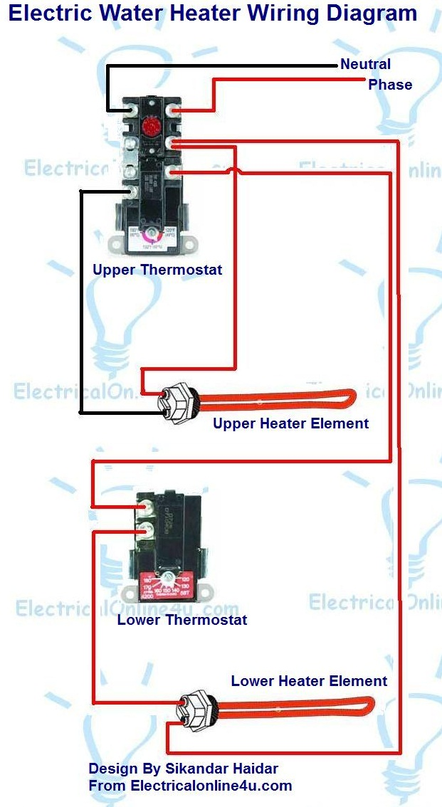 Atwood Water Heater Wiring Diagram from 2.bp.blogspot.com