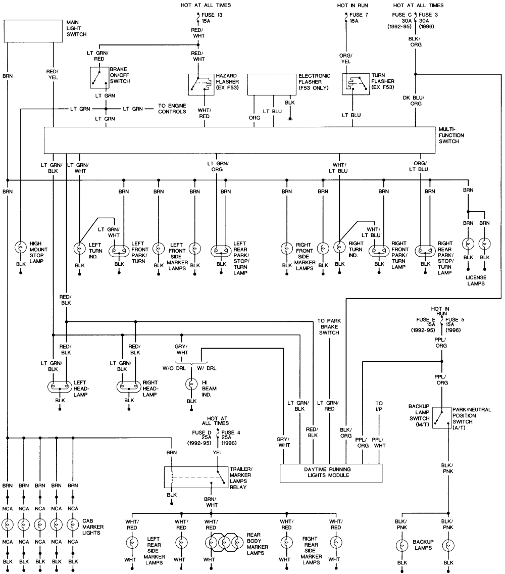 2005 Ford F250 Wiring Diagram from wholefoodsonabudget.com