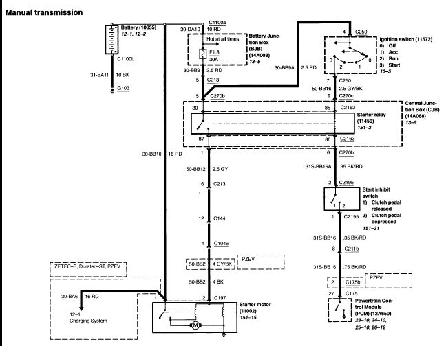 2005 Ford F250 Wiring Diagram from www.carsut.com