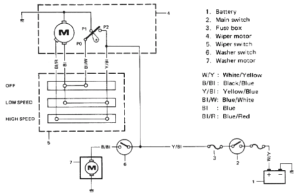 Suzuki Samurai Instrument Wiring Diagram Pdf from www.automotive-manuals.net
