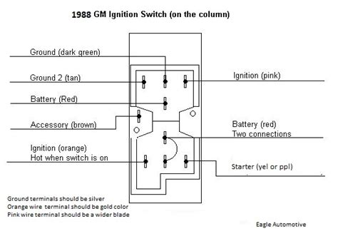 Wiring Diagram Ayp Snap In Mount Ignition Switch 4 Position 7 Terminal Wiring from tse1.mm.bing.net