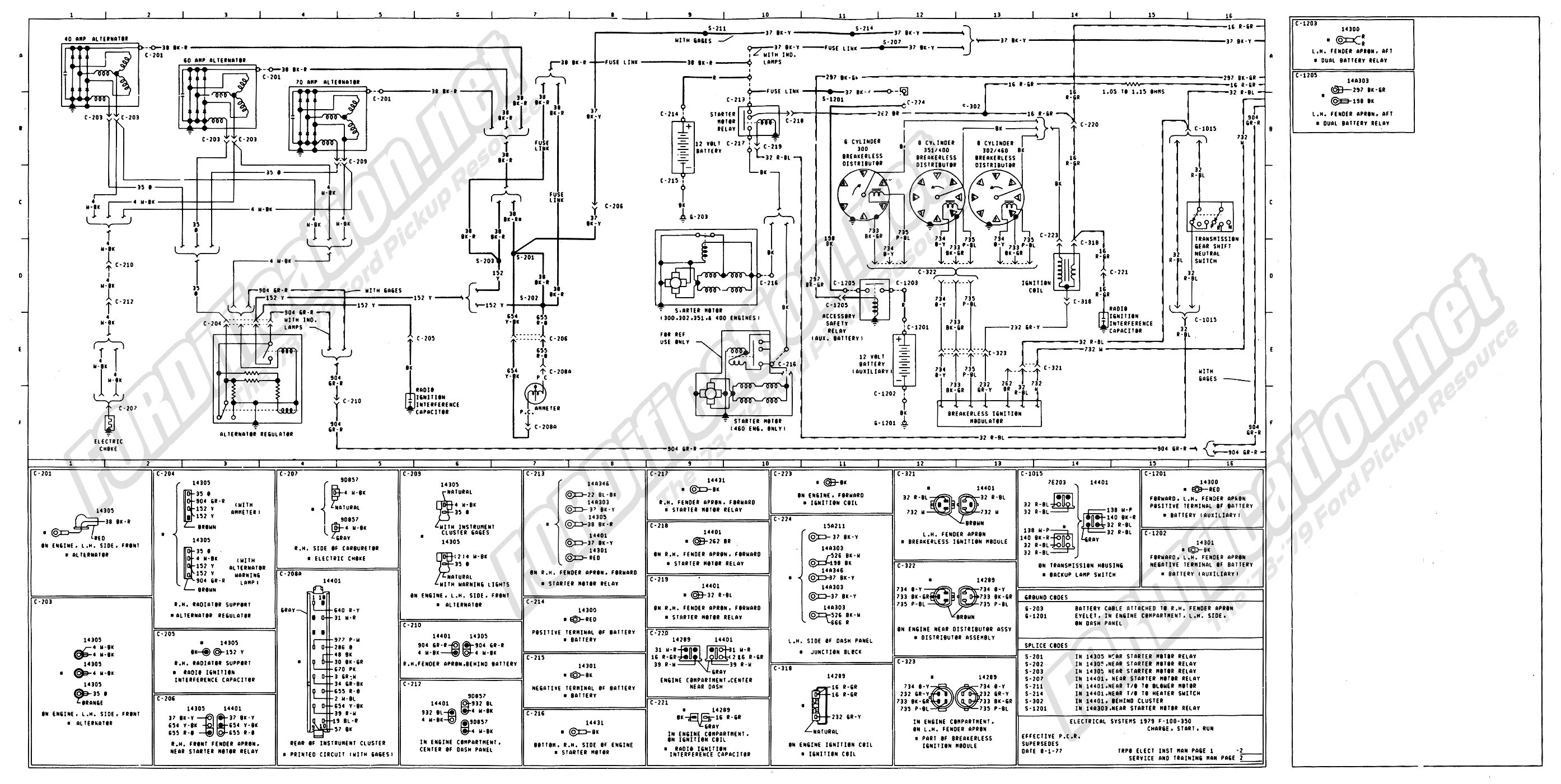 Wiring Diagram For Ford F150 from www.fordification.net