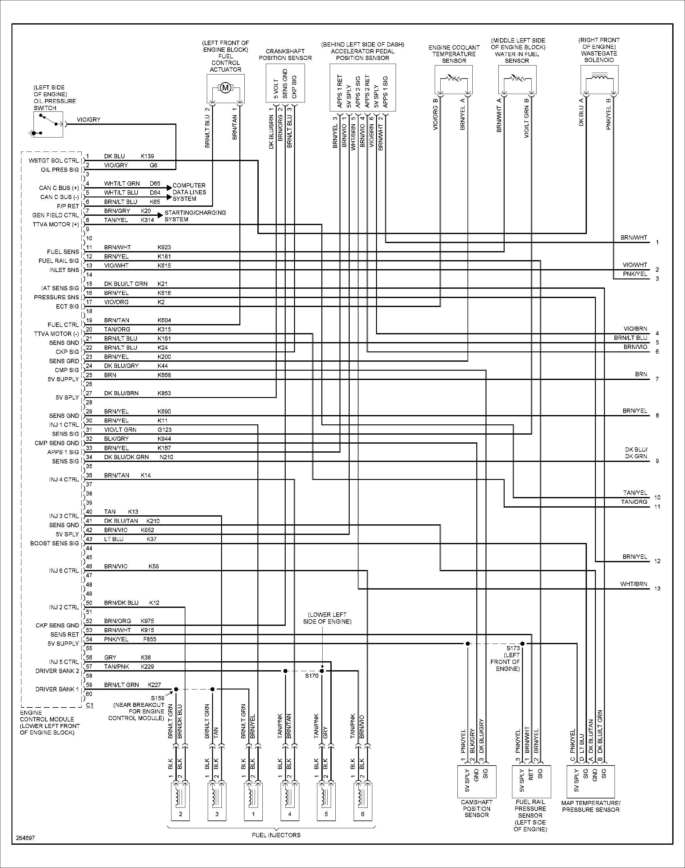 Dodge Power Outlet Diagram Wiring from i.pinimg.com