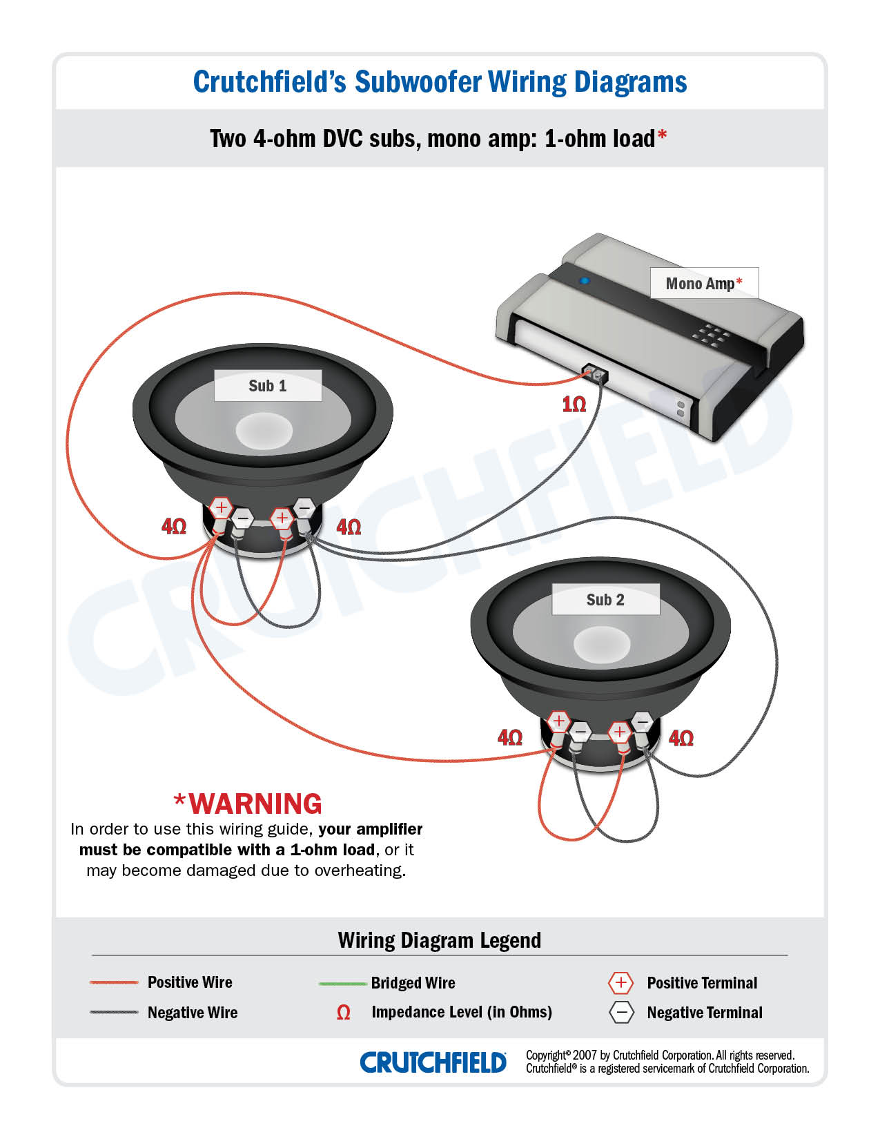 Wiring Diagram For A Car Stereo Amp And Subwoofer from pix.crutchfield.com