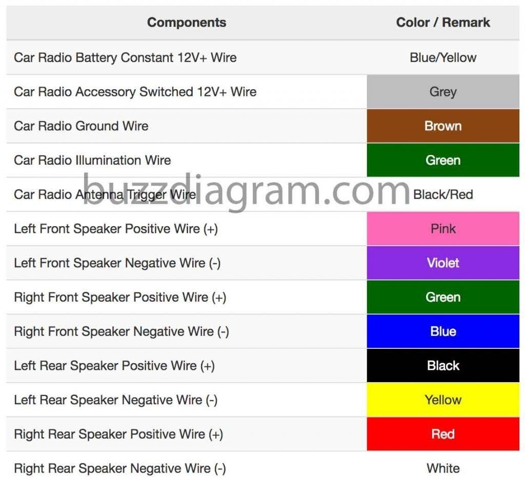 Dodge Wiring Color Codes from i.pinimg.com