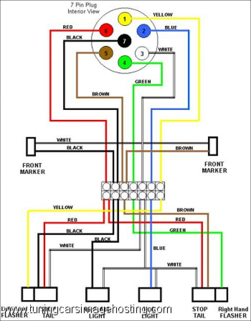 Dodge Truck Trailer Wiring Diagram from i.pinimg.com