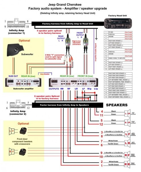 1995 Jeep Grand Cherokee Radio Wiring Diagram Collection ...