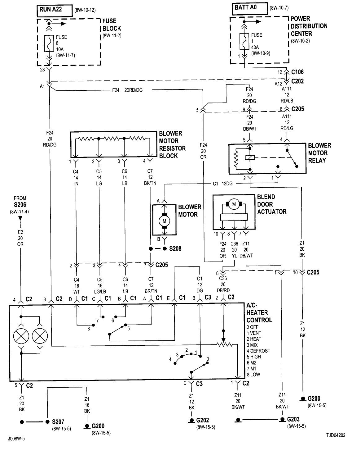 2015 Jeep Wrangler Wiring Diagram Images