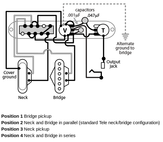 Telecaster Series Wiring Using A 3 Way Switch Diagram from hotbottles.files.wordpress.com