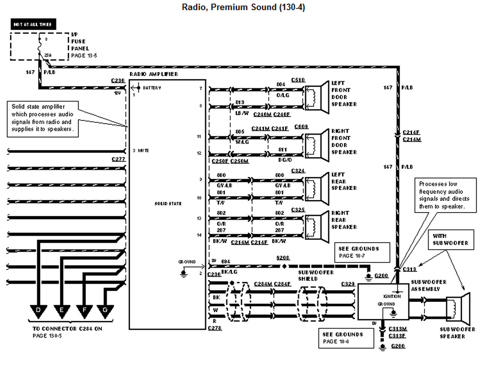 2000 Ford F150 Radio Wiring Diagram from schemacache.com