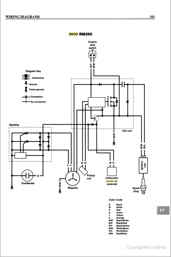 Suzuki Sierra Wiring Diagram from thumpertalk.com