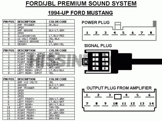 2000 Ford Taurus Stereo Wiring Diagram from i0.wp.com