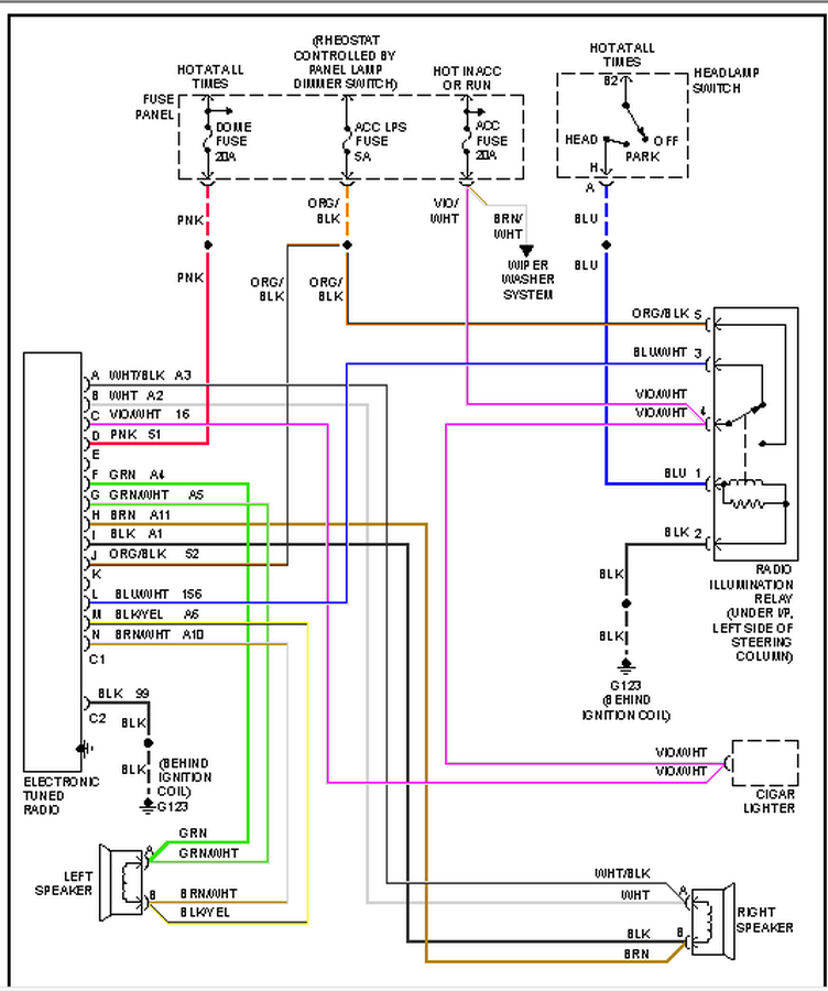 2000 Jeep Cherokee Radio Wiring Diagram from www.justanswer.com