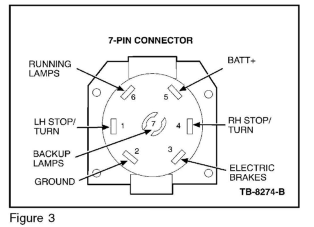 2006 Ford F350 Trailer Wiring Diagram from ww2.justanswer.com