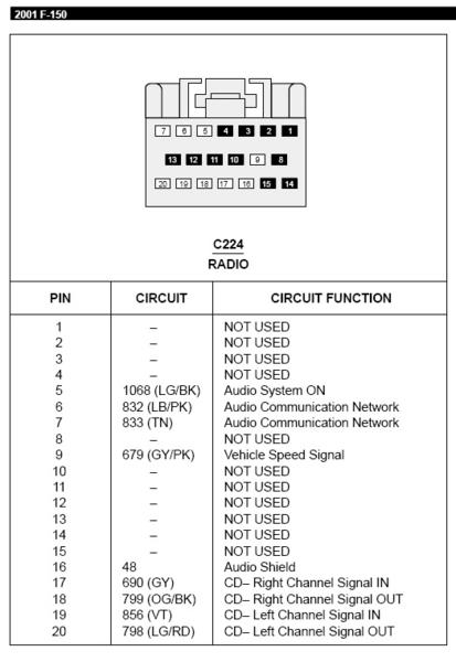 2001 Ford Focus Stereo Wiring Diagram from www.f150forum.com
