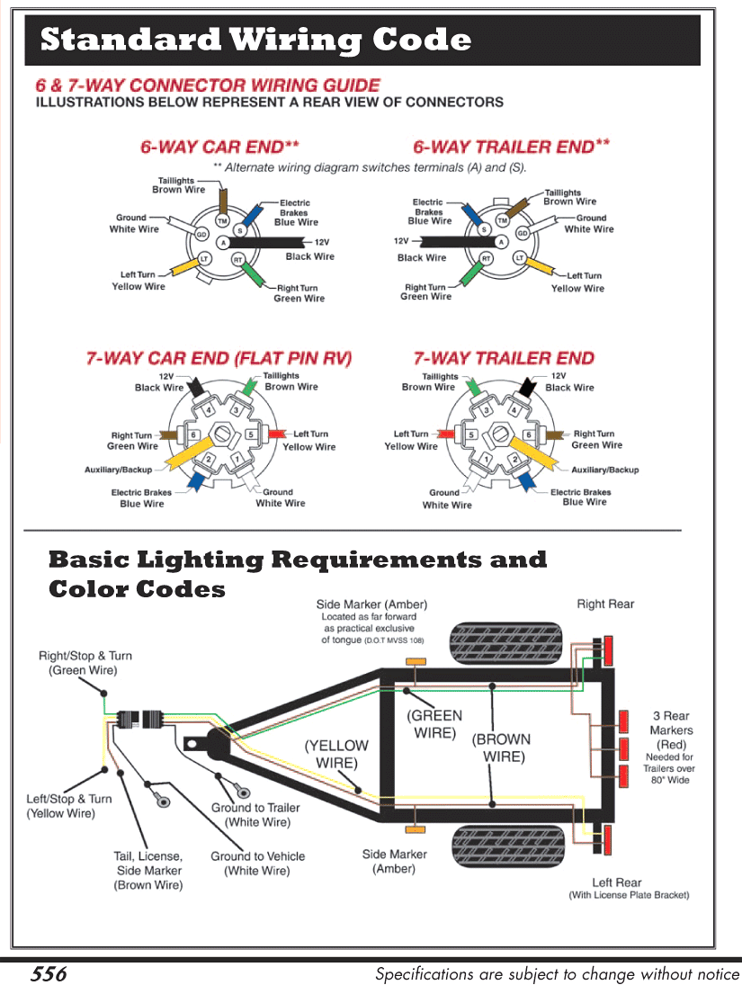 Wiring Diagram For 6 Wire Trailer Plug from i.pinimg.com