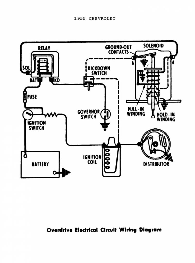 1999 Ford F150 Ignition Wiring Diagram from www.untpikapps.com