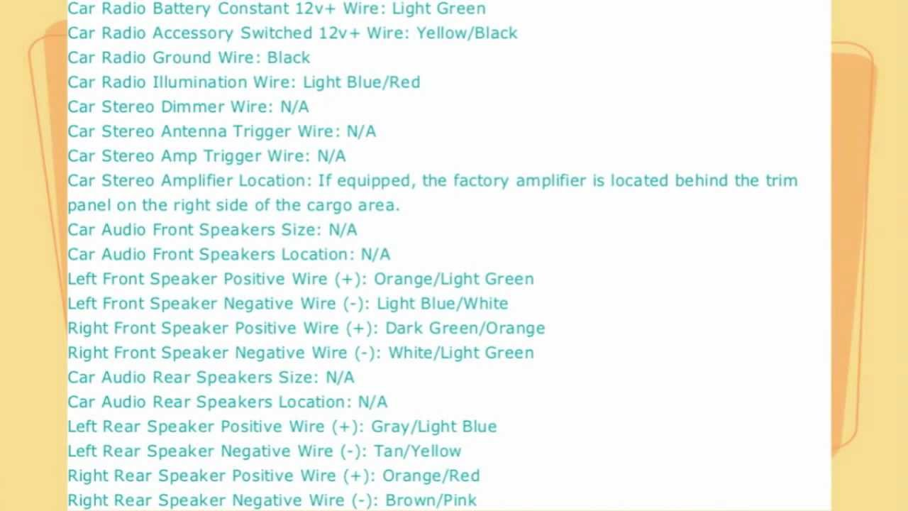 2004 Ford Explorer Wiring Harness Diagram from i.ytimg.com