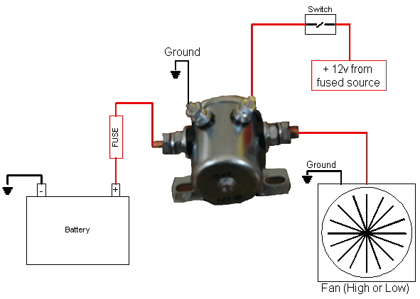 Ford Starter Relay Wiring Diagram from www.thehulltruth.com