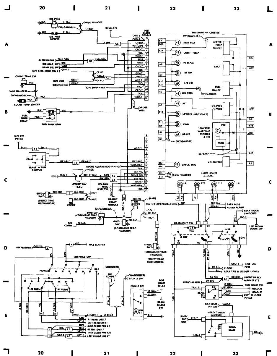 91 Jeep Wrangler Ignition Switch Wiring Diagram from jeep-manual.ru